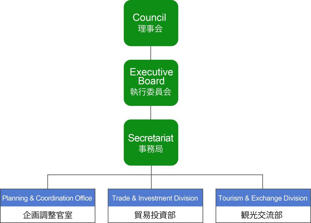 pr_ajc_organization