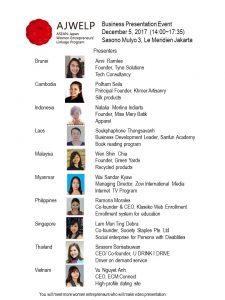 list of presenters